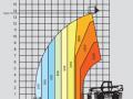 diagram-mrt-1440-bez-patek