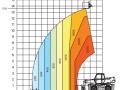 diagram-mrt-1640-bez-patek