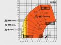 mt-1335-diagram-s-plosinou